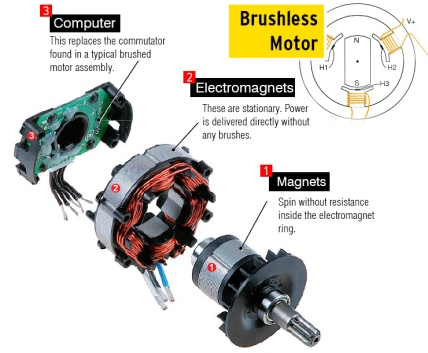 brushless-motor-parts-diagram.jpg